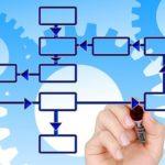 Реорганизация фирмы ООО: ее виды и этапы
